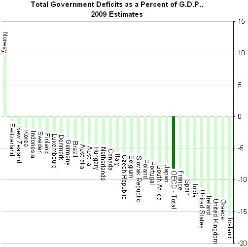 deficit2