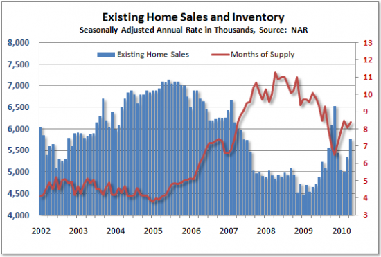 10-05-24_existing_home_sales