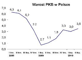 PKBIIkw.2010