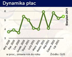 Prof. Tomasz Panek uważa, że prawdziwym problemem nie jest brak pracy lecz drastycznie niskie wynagrodzenia. (Opr. DG)