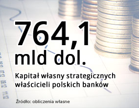 Banki w Polsce powinny być pod krajową kontrolą