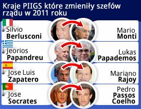 To jeszcze nie koniec kryzysu fiskalnego w strefie euro