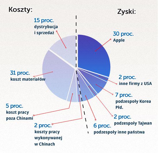 (opr. DG/ www.obserwatorfinansowy.pl)