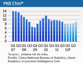Chiński parlament w sprawie PKB: asekuracja gwarancją sukcesu
