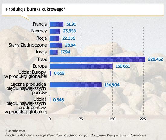 (www.obserwatorfinansowy.pl/opr. DG/CC By-NC-SA keepps)