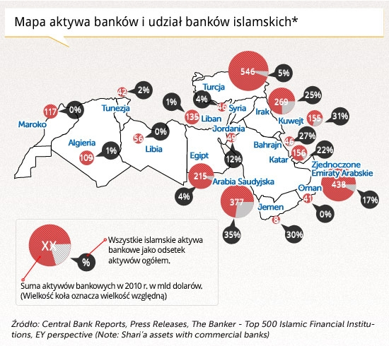 do Pielacha, mapka bank. arabska