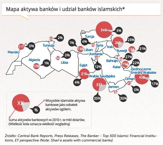 do Pielacha, mapka bank. arabska