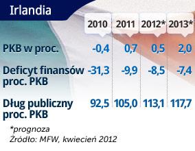 www.obserwatorfinansowy.pl (opr. DG)