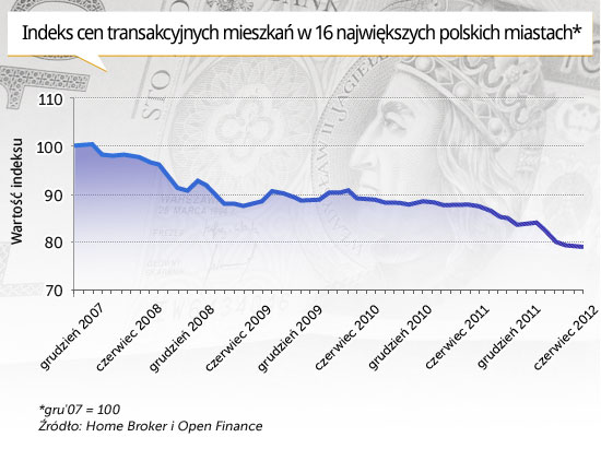 (opr. D.Gąszczyk/ CC by money pictures)