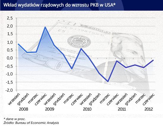 Polityka pieniężna nie kończy się przy zerowych stopach procentowych