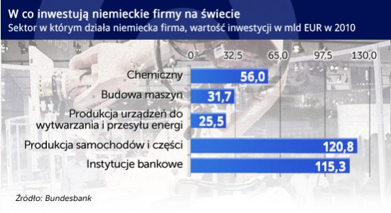 (oprac. graf. DG/CC by razvan.orendovici)