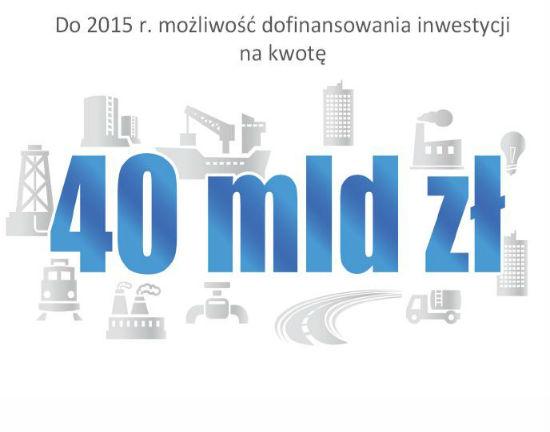 Planowane efekty programu Inwestycje Polskie (źródło: prezentacja MSP, MF)