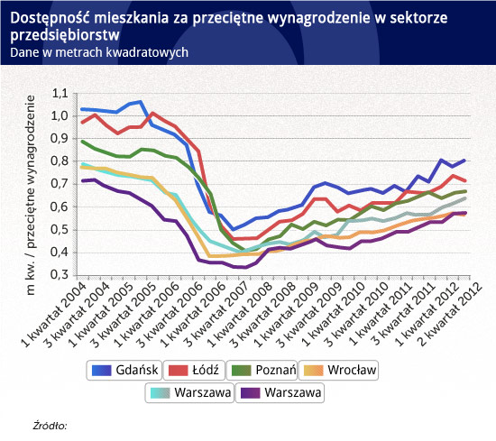 (oprac.graf. DG)