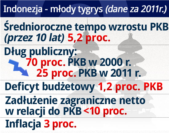 (oprac.graf. DG/CC BY-NC zsoolt)