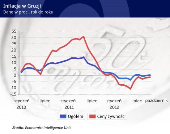 (oprac.graf. Darek Gąszczyk/CC by ritingon)