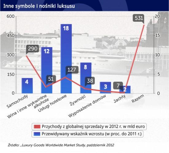 (oprac.graf. DG/CC by Ari Helminen)