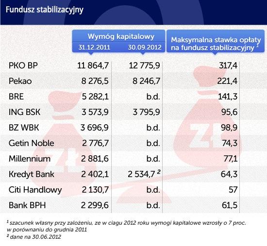 Fundusz-stabilizacyjny