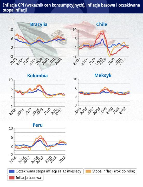 Inflacja-CPI-(wskaźnik-cen-konsumpcyjnych),-inflacja-bazowa-i-oczekiwana--stopa-inflacji CC BY-SA by alvaro_qc