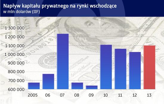 (infografiki: Darek Gąszczyk)