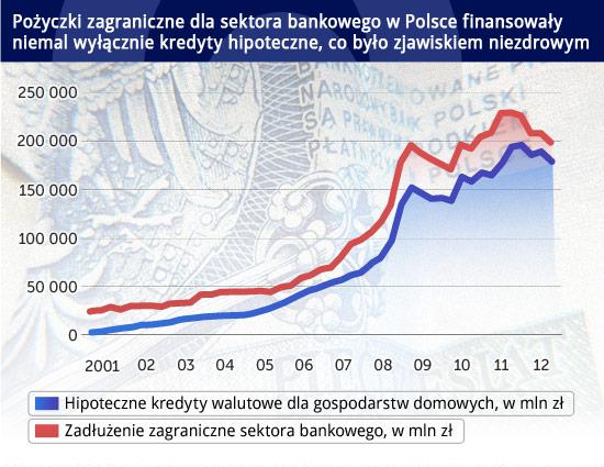 (infograf. DG