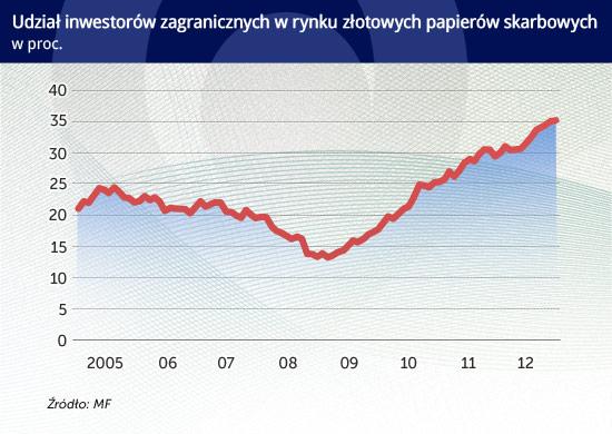 (infograf. DG)