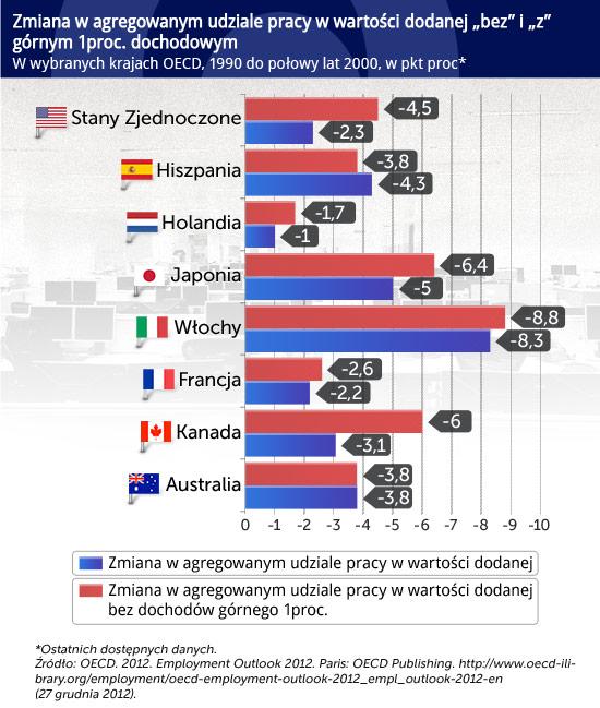 (infografiki Darek Gąszczyk/CC BY-NC larzor)