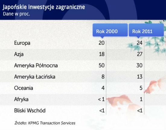 (graf. Darek Gąszczyk/CC BY-NC by musigny)