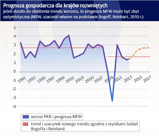 (infografika Darek Gąszczyk)
