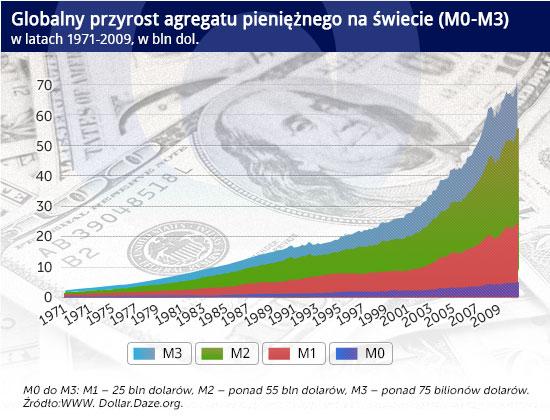 (infografika: Darek Gąszczyk/CC BY-SA 401(K) 2013)