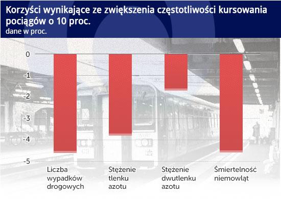 (infografika: Darek Gąszczyk/CC BY-SA Bright Meadow)