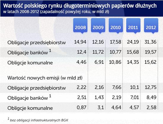 (infografika: Darek Gąszczyk)