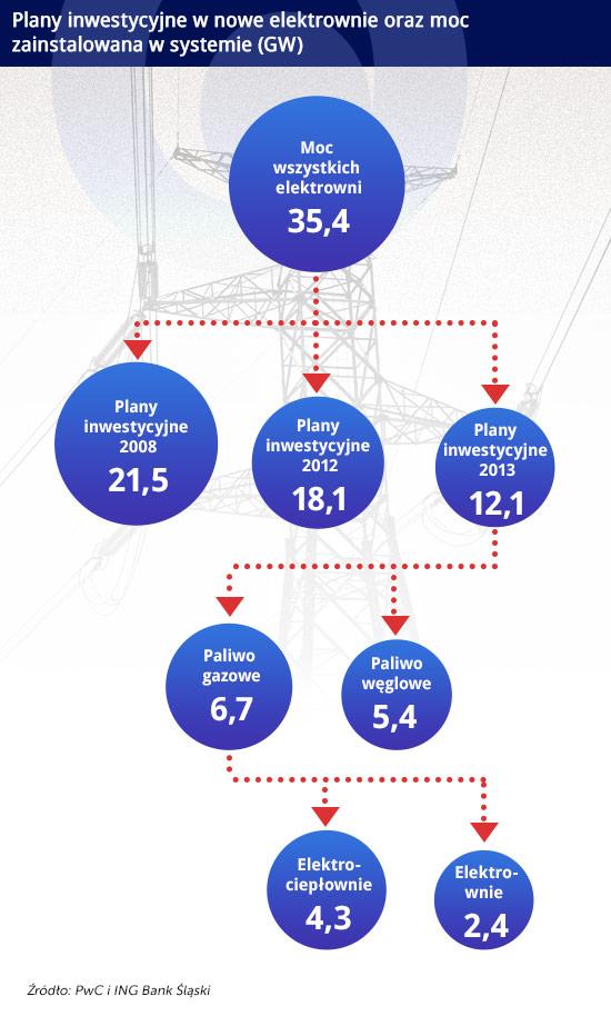 (infografika Darek Gąszczyk/CC BY-NC-SA muora)