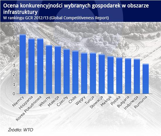 (infografika Darek Gąszczyk/CC BY-NC-SA by rr807)