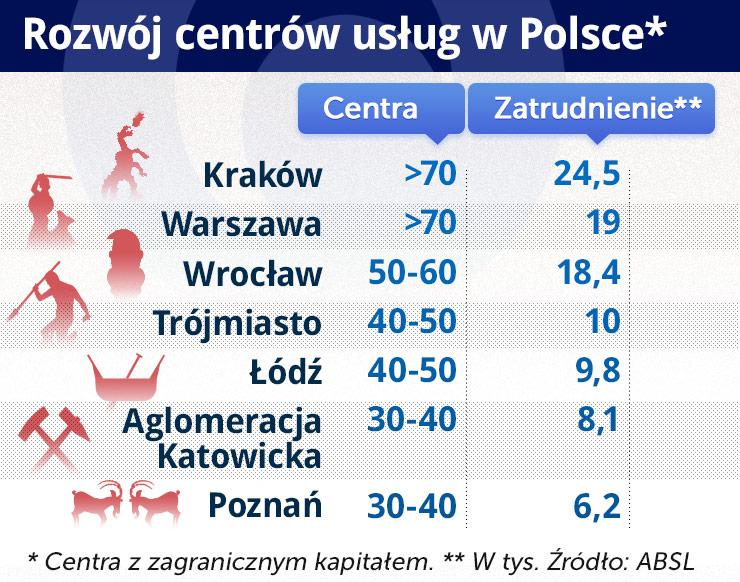 Polski umysł to kopalnia złota