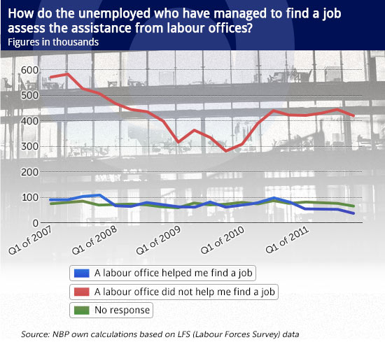 Grappling with unemployment in the dark. It does not need to be that way