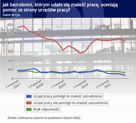 (infografika: Darek Gąszczyk/CC by Jean Pichot)