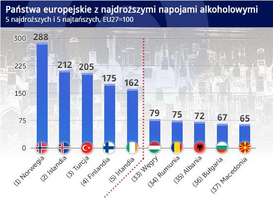 Państwa-europejskie-z-najdroższymi-napojami-alkoholowymi CC BY-NC-SA by Avelino Maestas