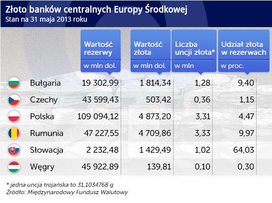 (infografika Darek Gąszczyk/CC by digitalmoneyworld