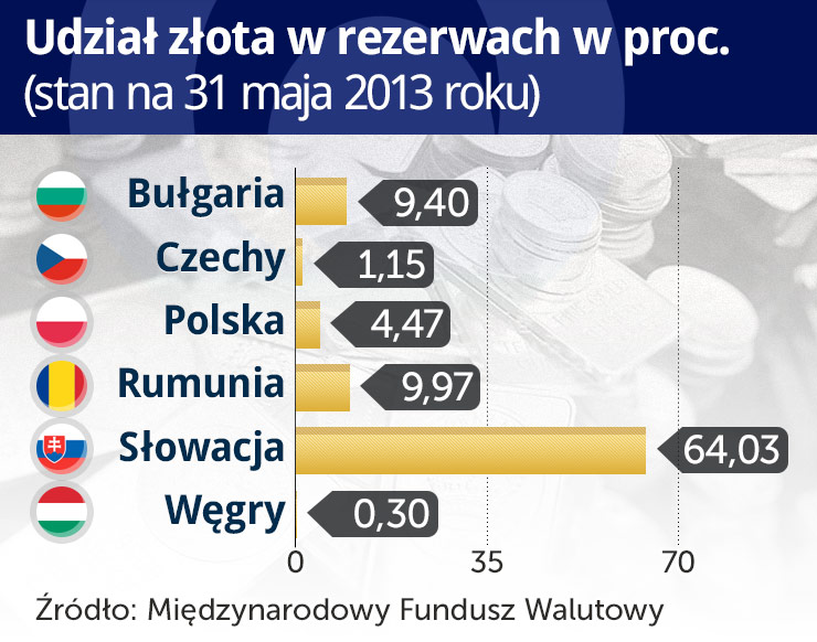 (infografika D.Gąszczyk/ CC by digitalmoneyworld)
