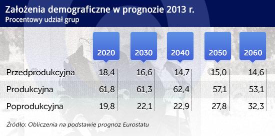(infografika Darek Gąszczyk/CC BY-NC-SA nicolas)