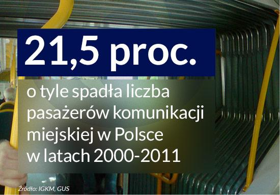 21,5-proc CC by inakihuarte