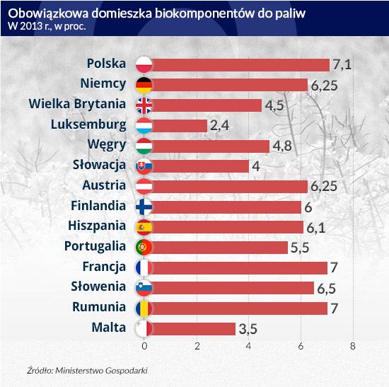 (infografika Darek Gąszczyk/CC BY-SA by Peter aka anemoneprojectors)