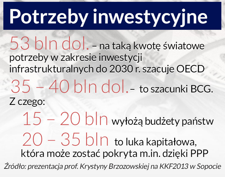 Unia Europejska testuje nową formułę inwestowania