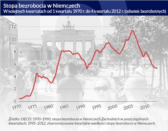 (infografika Darek Gąszczyk/CC by zoetnet)
