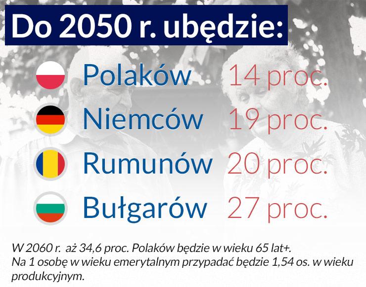 (infografika D. Gąszczyk CC BY-SA by Craig Loftus)