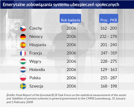 (infografika D.Gąszczyk/CC BY-SA Jazzbeaunola)