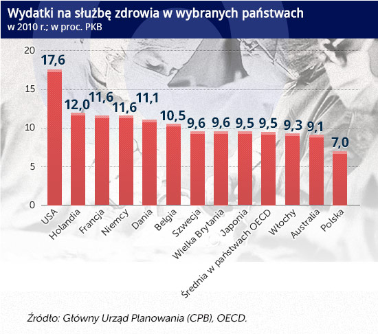 (infografika za Economist Intelligence Unit: Darek Gąszczyk/CC-BY-SA-by-proisraeli)