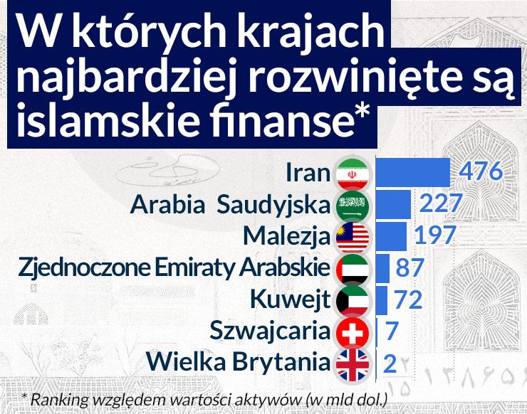 (infografika Darek Gąszczyk/CC-BY-NC-by-evilsoapbox)