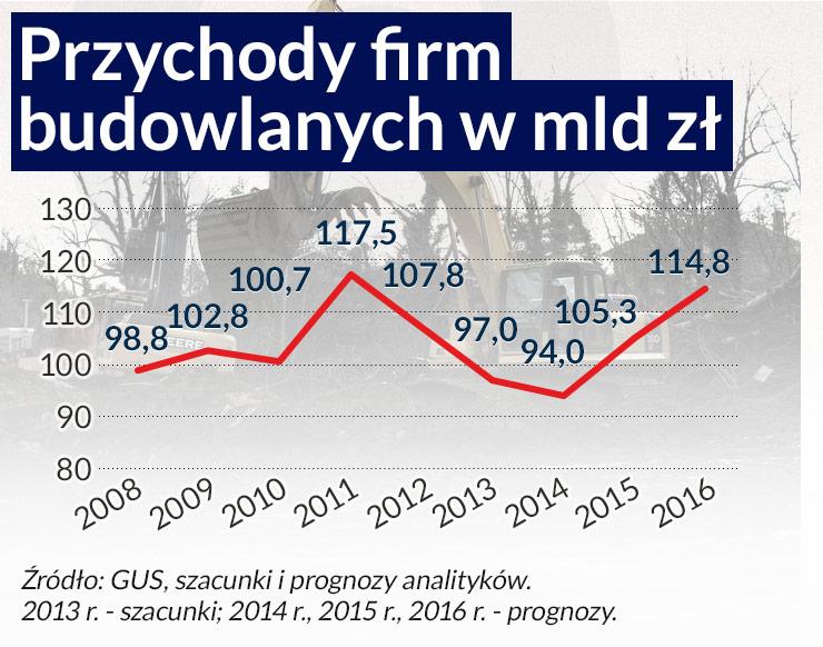 (infografika D.Gąszczyk/ CC B by MDGovpics)