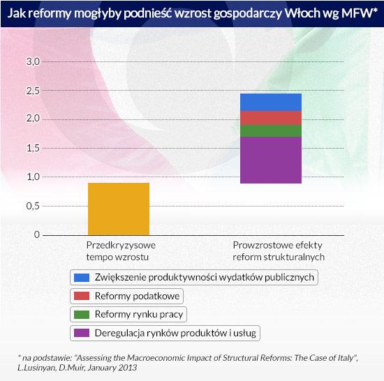 (infografika Darek Gąszczyk/CC by ell brown)